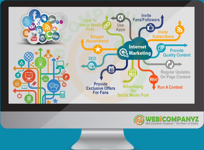 WebiCompanyz - Best Internet Marketing Company in India